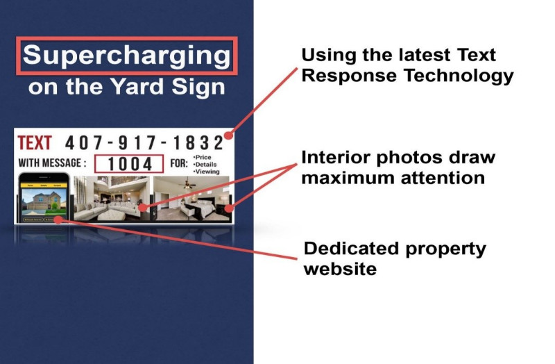 Supercharging on the Yard Sign